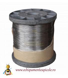 Sârmă inox grantmetal - pret/kg